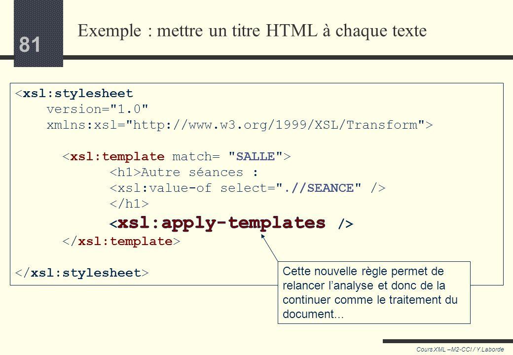 80 Cours XML –M2-CCI / Y.Laborde 80 Comment utiliser les templates ? Il suffit de prévoir pour lélément que lon veut traiter un élément template avec
