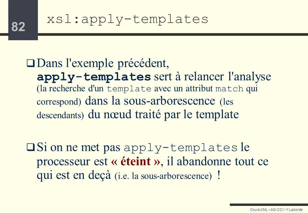 81 Cours XML –M2-CCI / Y.Laborde 81 Exemple : mettre un titre HTML à chaque texte Cette nouvelle règle permet de relancer lanalyse et donc de la conti