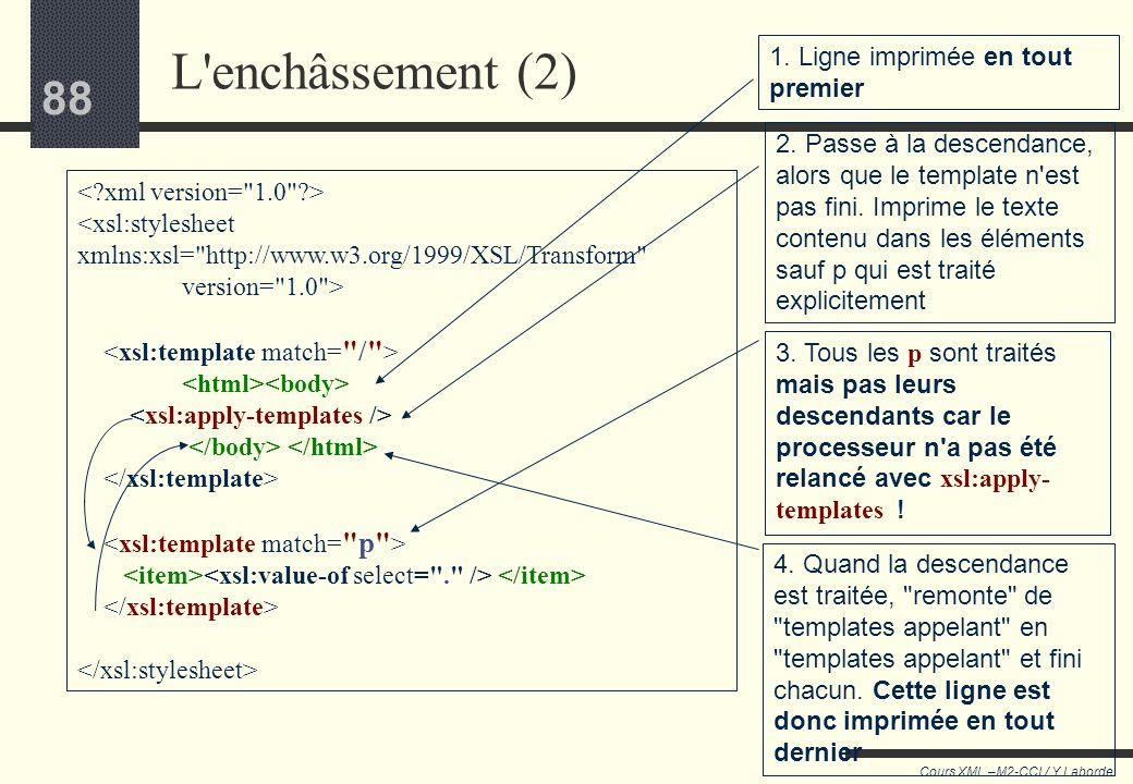 87 Cours XML –M2-CCI / Y.Laborde 87 Lenchâssement Dans un template, l instructions, xsl:apply-templates a un effet spécial : elle relance la recherche