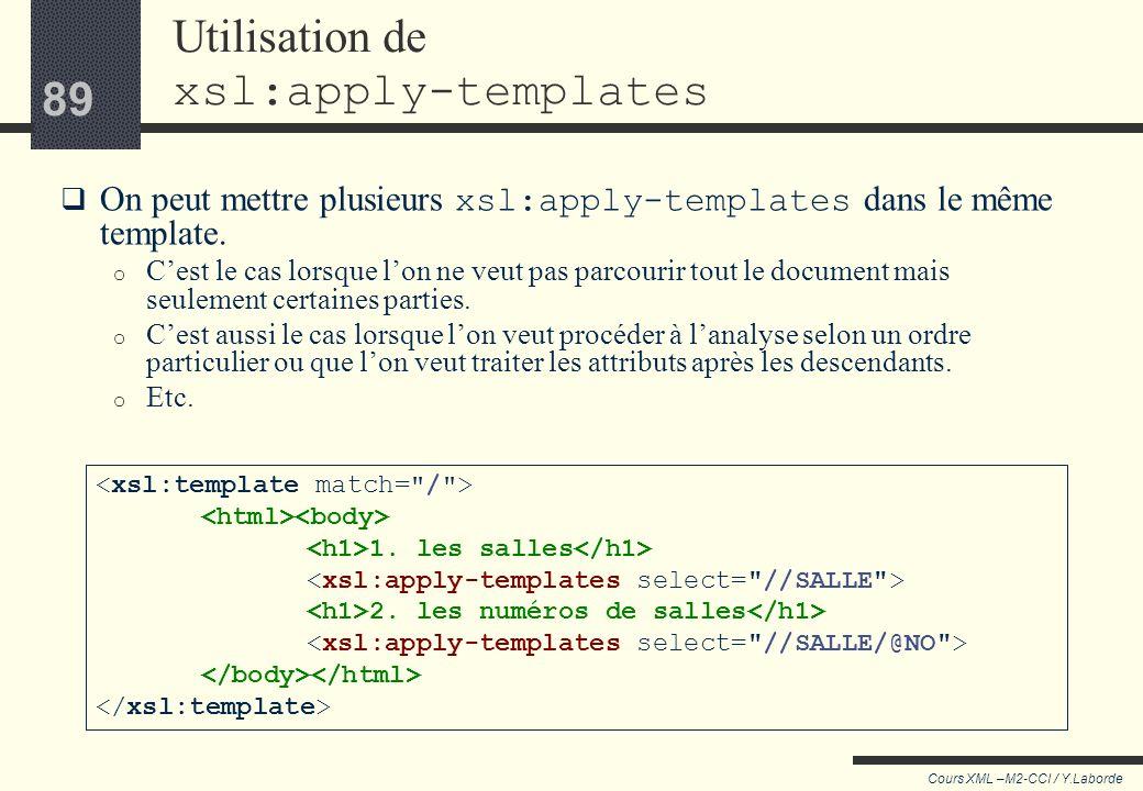 88 Cours XML –M2-CCI / Y.Laborde 88 L'enchâssement (2) <xsl:stylesheet xmlns:xsl=
