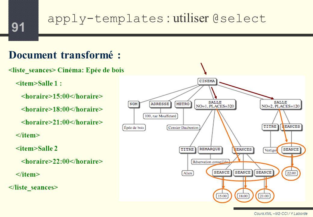 90 Cours XML –M2-CCI / Y.Laborde 90 apply-templates : utiliser @select Cinéma:  Salle : Ici on passe directement aux Ici on devrait également ut
