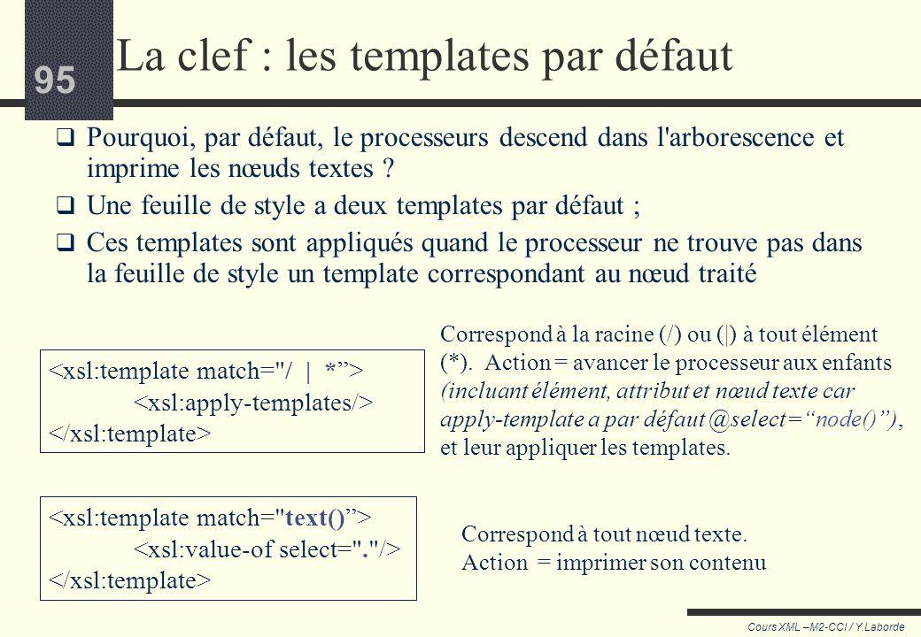 94 Cours XML –M2-CCI / Y.Laborde 94 Supprimer du texte Plutôt que d'indiquer au processeur des chemins à parcourir qui excluent certaines parties de t