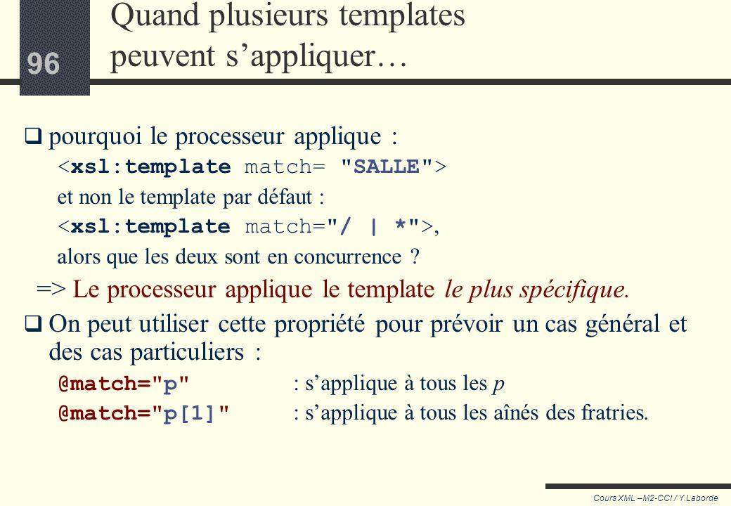 95 Cours XML –M2-CCI / Y.Laborde 95 La clef : les templates par défaut Pourquoi, par défaut, le processeurs descend dans l'arborescence et imprime les