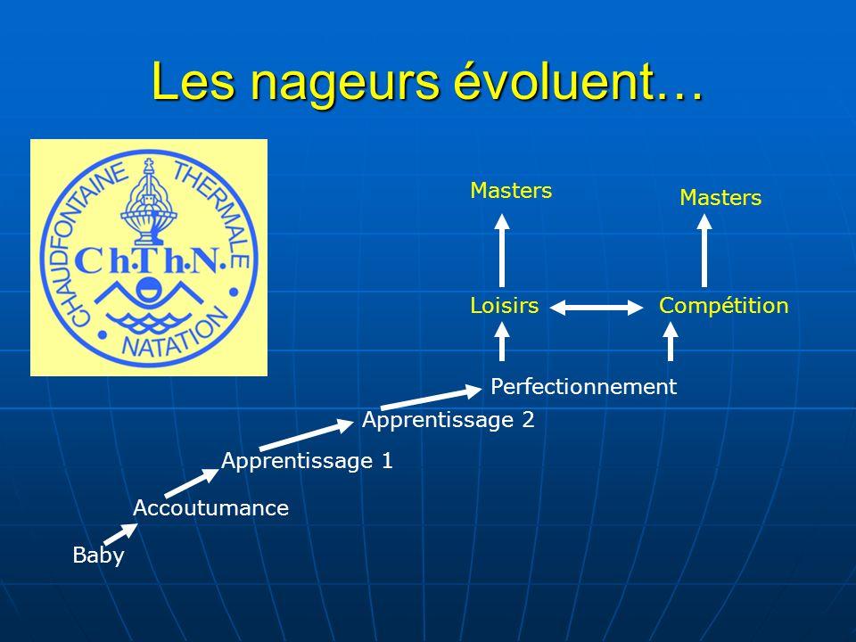 Les nageurs évoluent… Baby Apprentissage 2 Accoutumance Perfectionnement Apprentissage 1 LoisirsCompétition Masters
