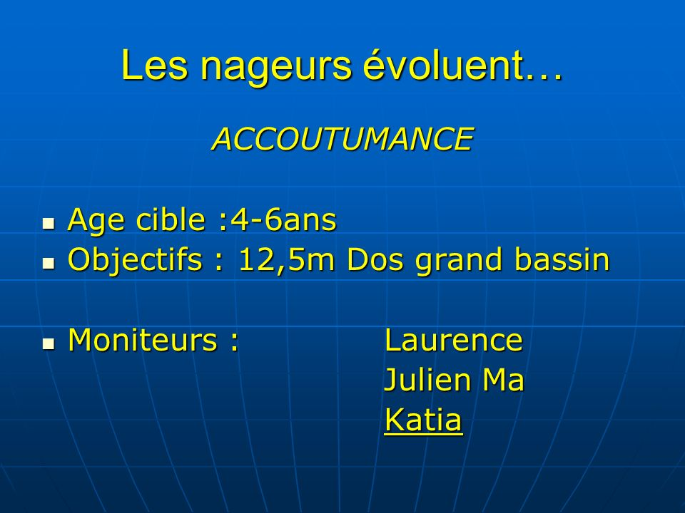 Les nageurs évoluent… ACCOUTUMANCE Age cible :4-6ans Age cible :4-6ans Objectifs : 12,5m Dos grand bassin Objectifs : 12,5m Dos grand bassin Moniteurs :Laurence Moniteurs :Laurence Julien Ma Katia