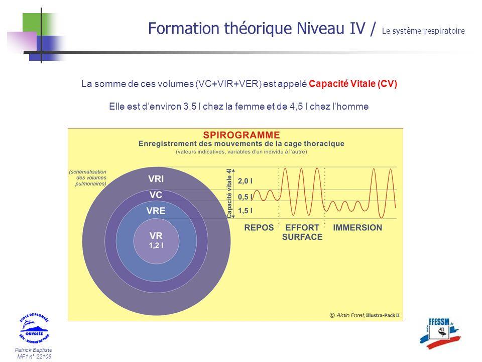 Patrick Baptiste MF1 n° 22108 Formation théorique Niveau IV / Le système respiratoire La somme de ces volumes (VC+VIR+VER) est appelé Capacité Vitale