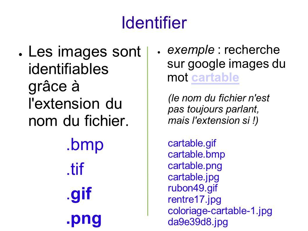 Les images sont identifiables grâce à l'extension du nom du fichier..bmp.tif.gif.png.jpg exemple : recherche sur google images du mot cartablecartable