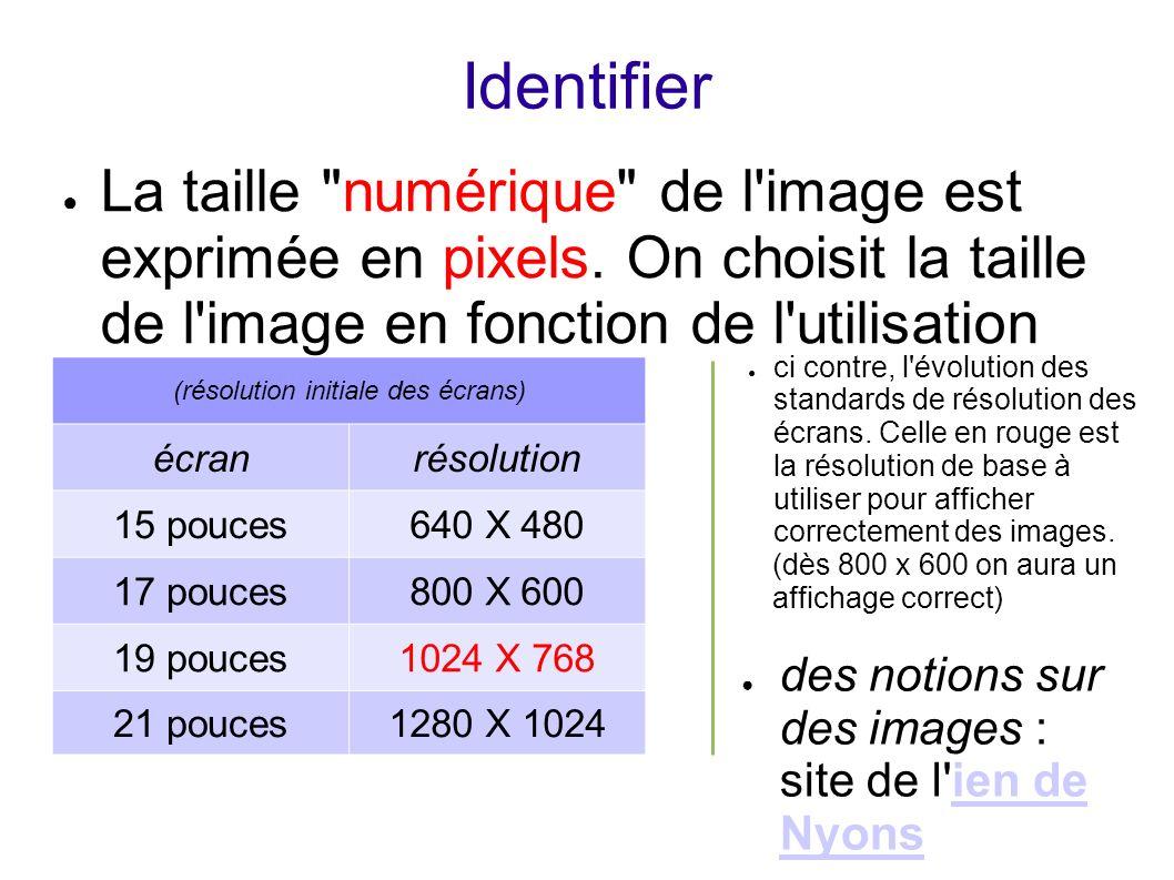 Récupérer Une fois l image trouvée sur une page internet, plusieurs méthodes pour l utiliser sont possibles : clic droit, enregistrer l image sous clic droit, copier l image (permet ensuite de l insérer directement dans un document) cliquer-glisser clic droit, envoyer l image...