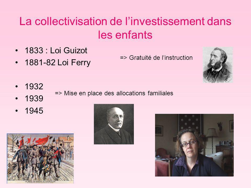 1833 : Loi Guizot 1881-82 Loi Ferry 1932 1939 1945 => Gratuité de linstruction => Mise en place des allocations familiales La collectivisation de linv