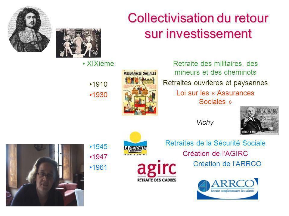 Collectivisation du retour sur investissement XIXième 1910 1930 1945 1947 1961 Retraite des militaires, des mineurs et des cheminots Retraites ouvrièr