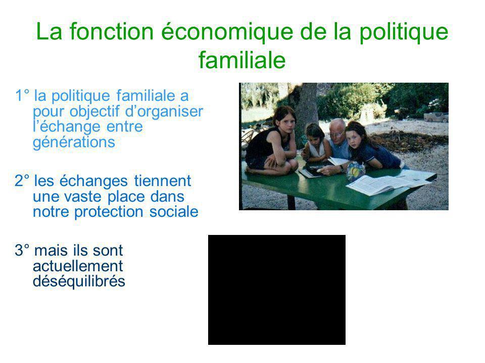 La fonction économique de la politique familiale 1° la politique familiale a pour objectif dorganiser léchange entre générations 2° les échanges tienn