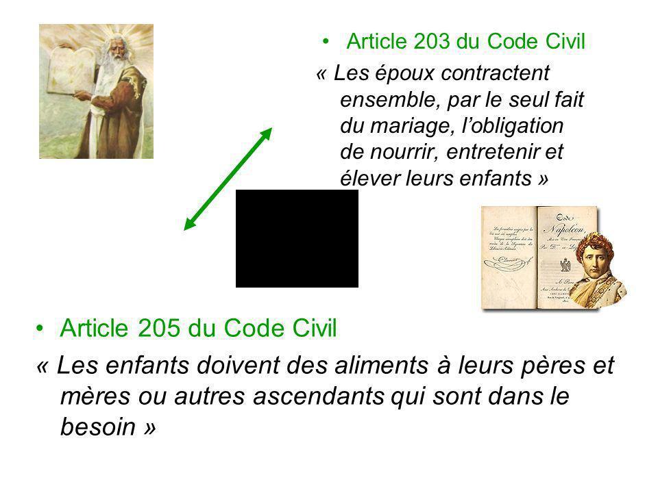 Article 203 du Code Civil « Les époux contractent ensemble, par le seul fait du mariage, lobligation de nourrir, entretenir et élever leurs enfants »