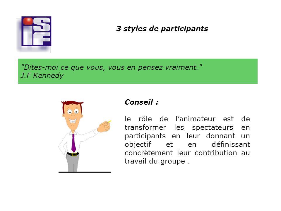 Participants: les typologie Typologie 1 : Les taiseux et les diseux : ceux qui écoutent et ceux qui parlent facilement.