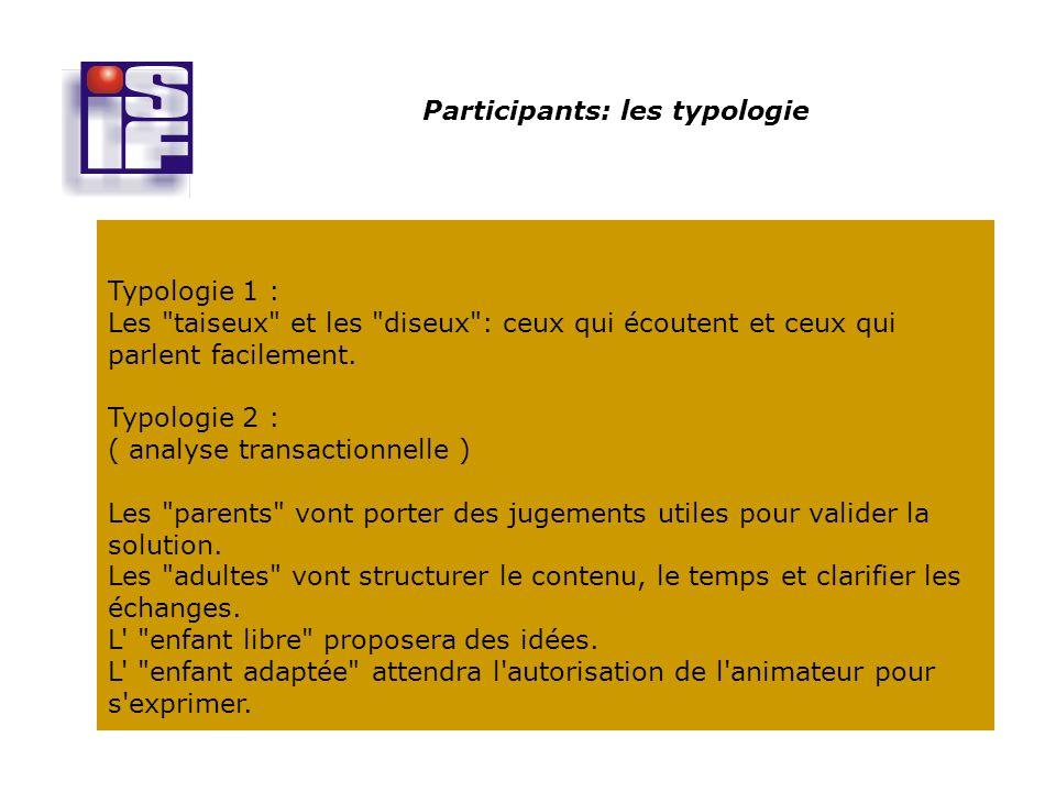 Participants: les typologie L animateur doit faire parler les taiseux .