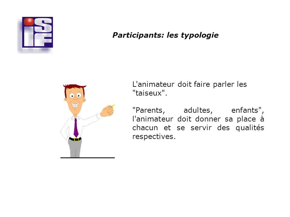 Les fonctions du groupe Une réunion sert à decider de l ordre du jour de la réunion suivante. Jean Loup CHIFLET Le groupe a deux fonctions : une fonction de production, cette fonction est centrée sur la tâche (objectif) de la réunion.