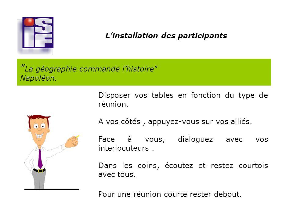 Linstallation des participants La géographie commande lhistoire Napoléon.