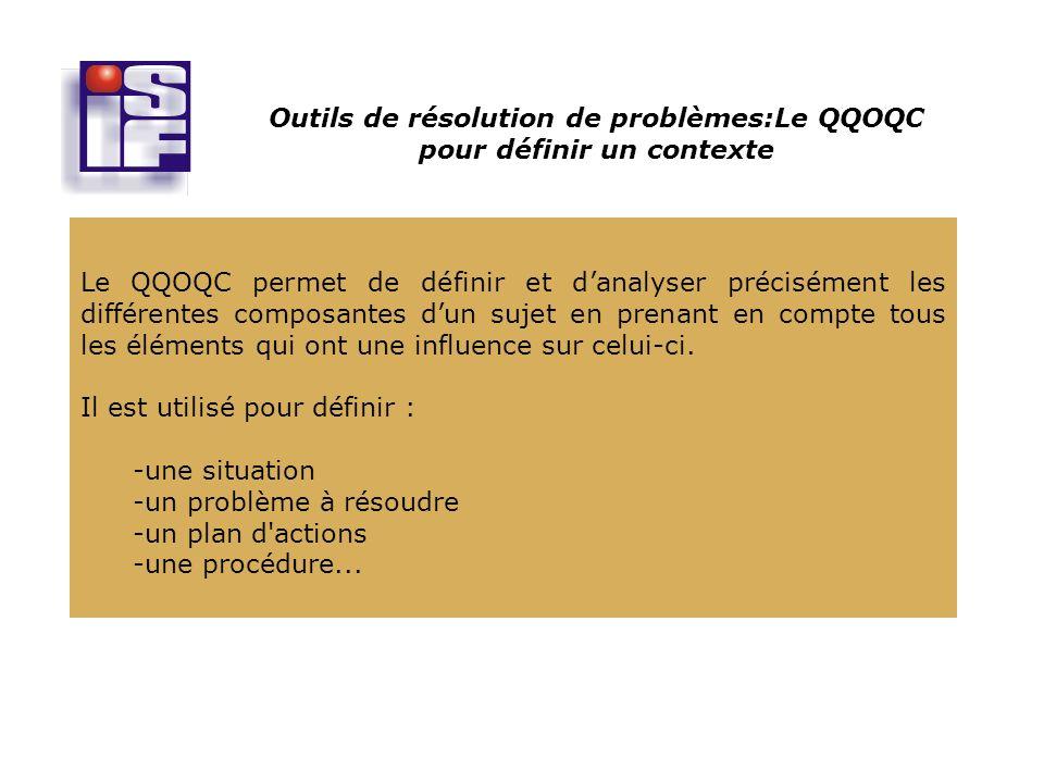 Outils de résolution de problèmes:Le QQOQC pour définir un contexte Le QQOQC permet de définir et danalyser précisément les différentes composantes dun sujet en prenant en compte tous les éléments qui ont une influence sur celui-ci.