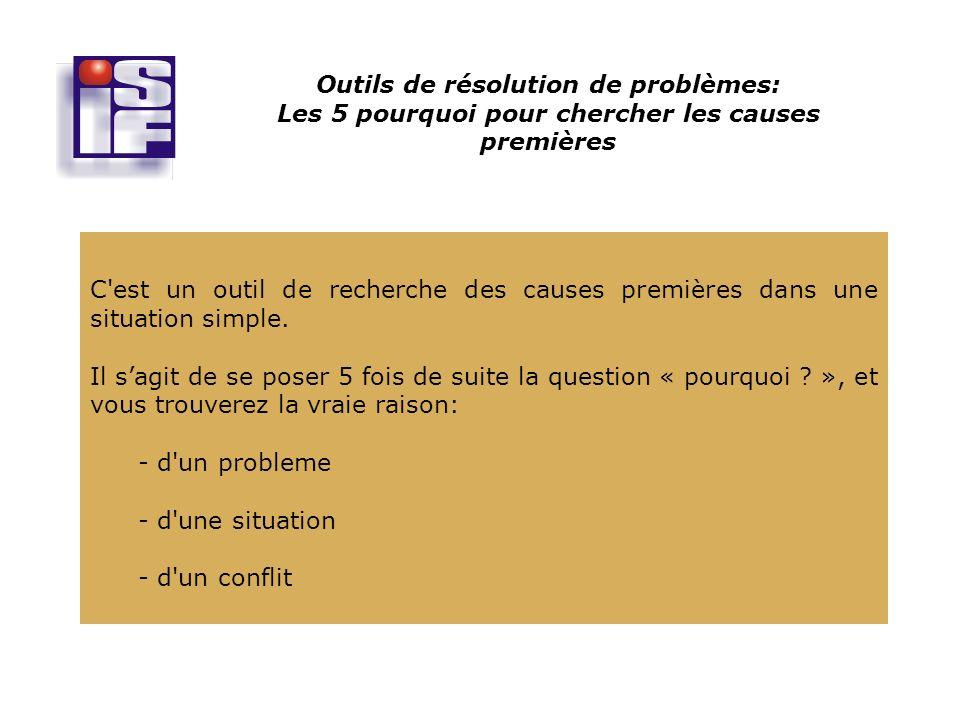 Outils de résolution de problèmes: Les 5 pourquoi pour chercher les causes premières C est un outil de recherche des causes premières dans une situation simple.