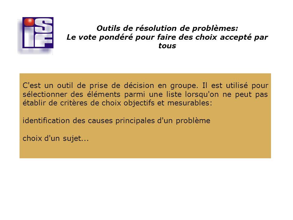 Outils de résolution de problèmes: Le vote pondéré pour faire des choix accepté par tous C est un outil de prise de décision en groupe.