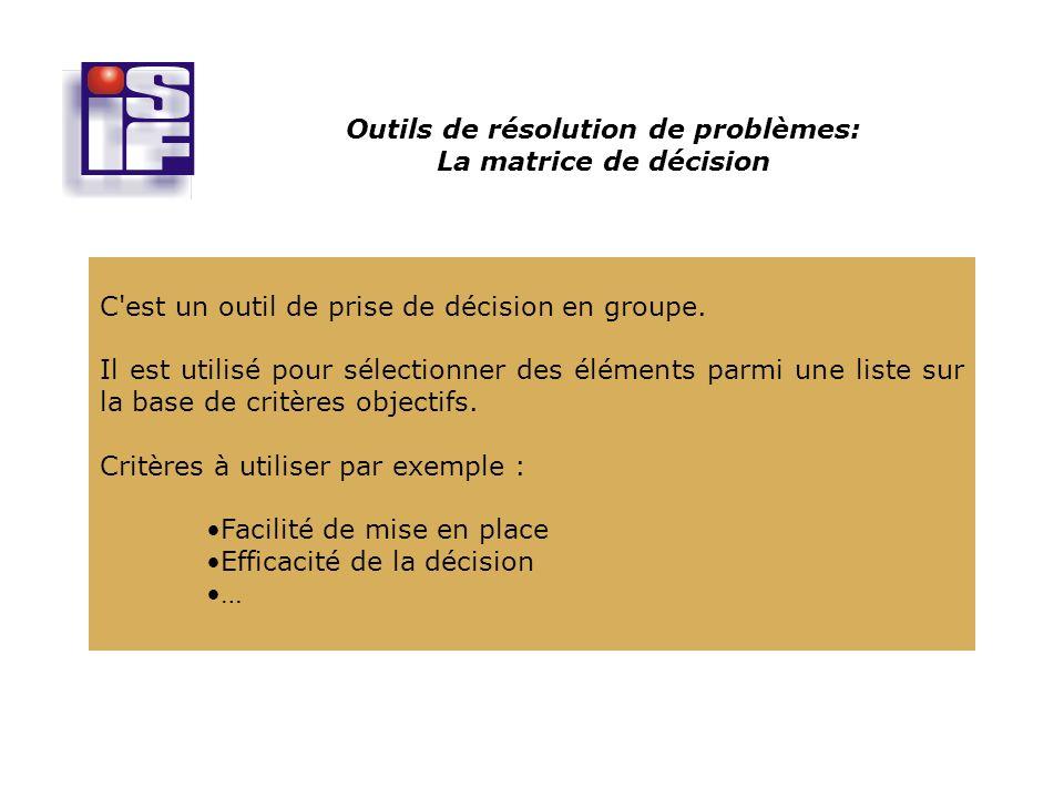 Outils de résolution de problèmes: La matrice de décision C est un outil de prise de décision en groupe.