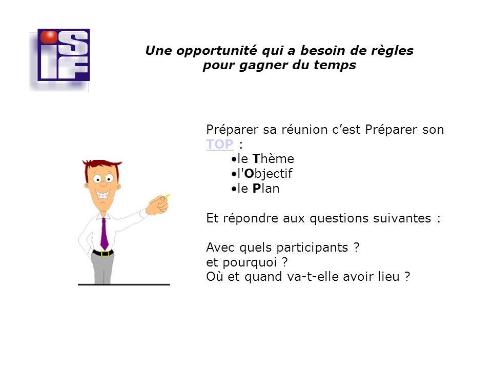 Une opportunité qui a besoin de règles pour gagner du temps Préparer sa réunion cest Préparer son TOP : TOP le Thème l Objectif le Plan Et répondre aux questions suivantes : Avec quels participants .