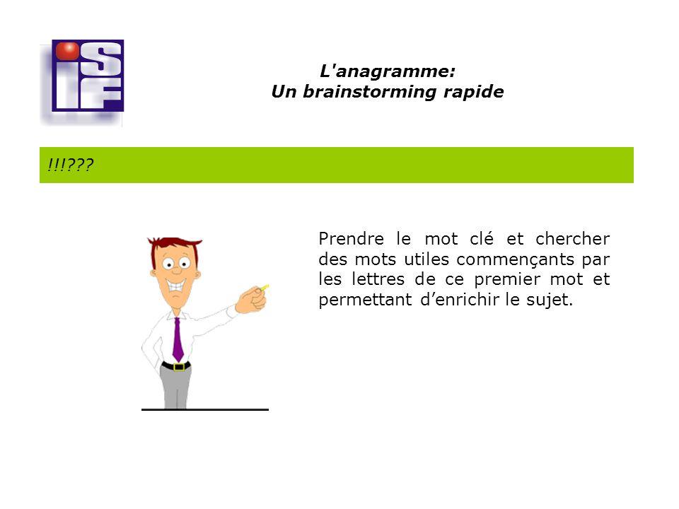 L'anagramme: Un brainstorming rapide !!!??? Prendre le mot clé et chercher des mots utiles commençants par les lettres de ce premier mot et permettant