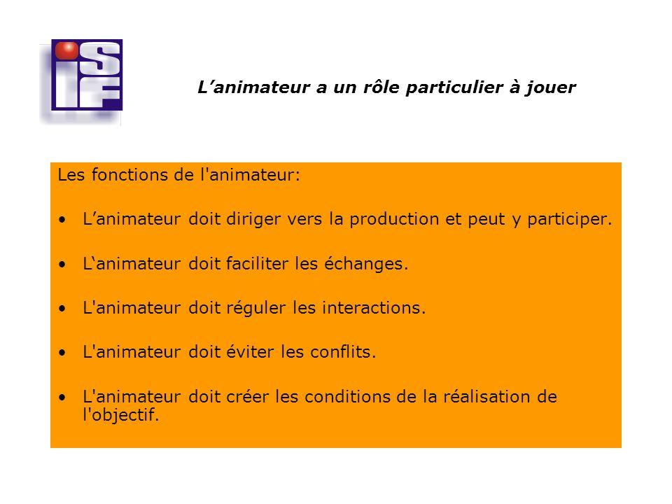 Lanimateur a un rôle particulier à jouer Les fonctions de l animateur: Lanimateur doit diriger vers la production et peut y participer.