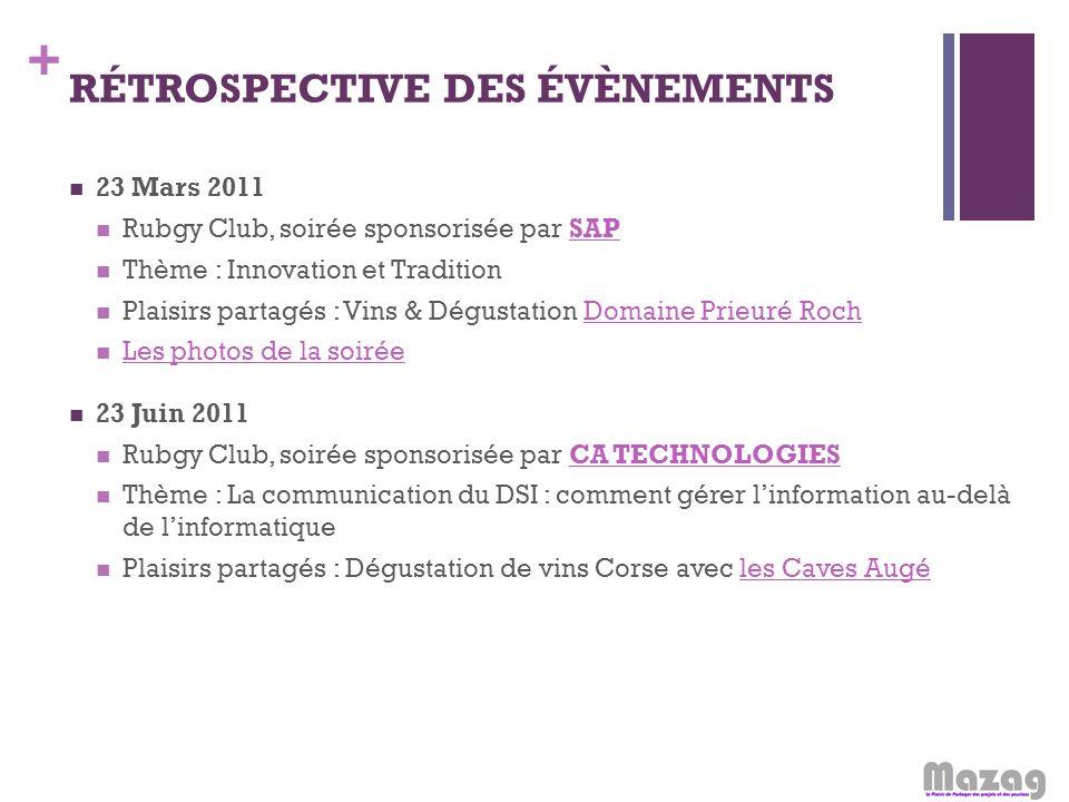 + RÉTROSPECTIVE DES ÉVÈNEMENTS 23 Mars 2011 Rubgy Club, soirée sponsorisée par SAPSAP Thème : Innovation et Tradition Plaisirs partagés : Vins & Dégus