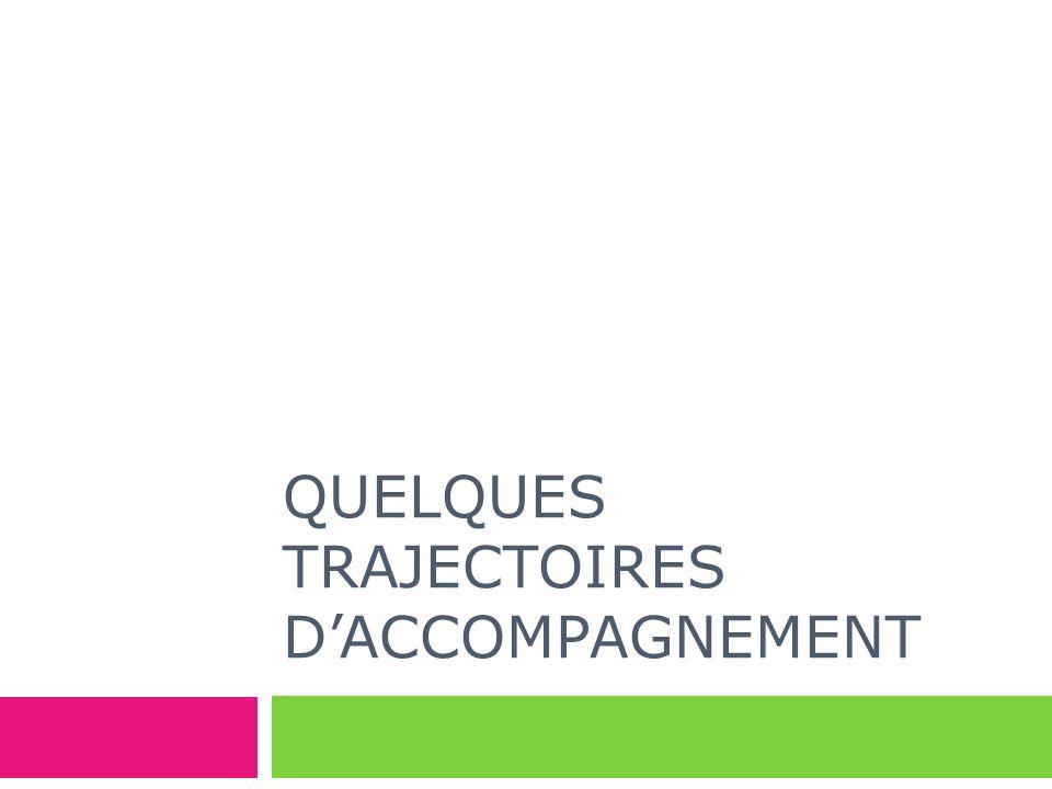QUELQUES TRAJECTOIRES DACCOMPAGNEMENT