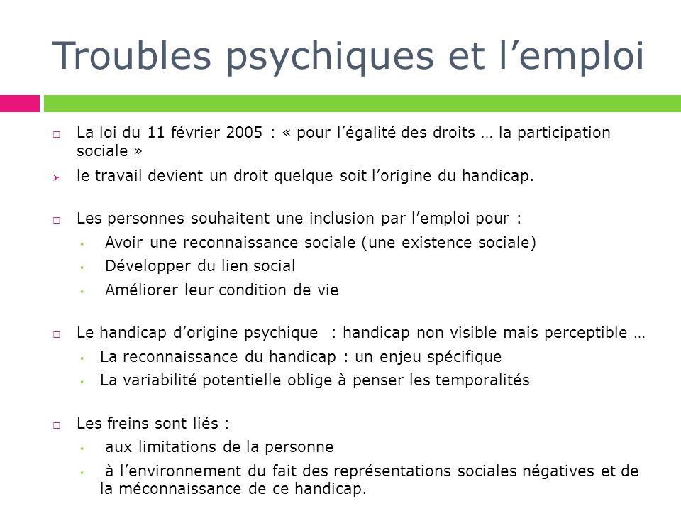 Troubles psychiques et lemploi La loi du 11 février 2005 : « pour légalité des droits … la participation sociale » le travail devient un droit quelque soit lorigine du handicap.