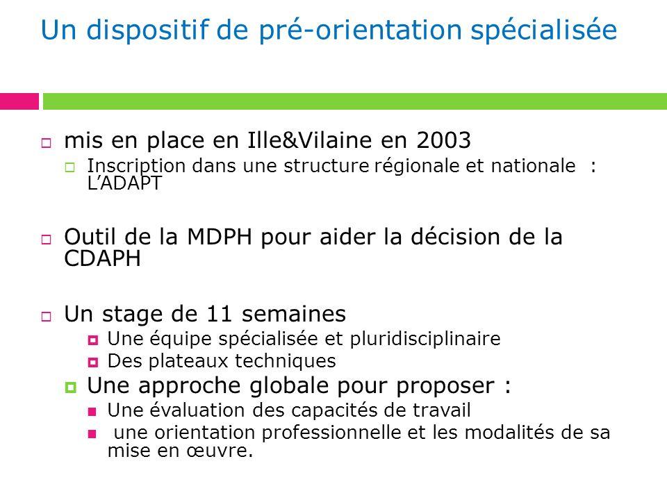 Un dispositif de pré-orientation spécialisée mis en place en Ille&Vilaine en 2003 Inscription dans une structure régionale et nationale : LADAPT Outil