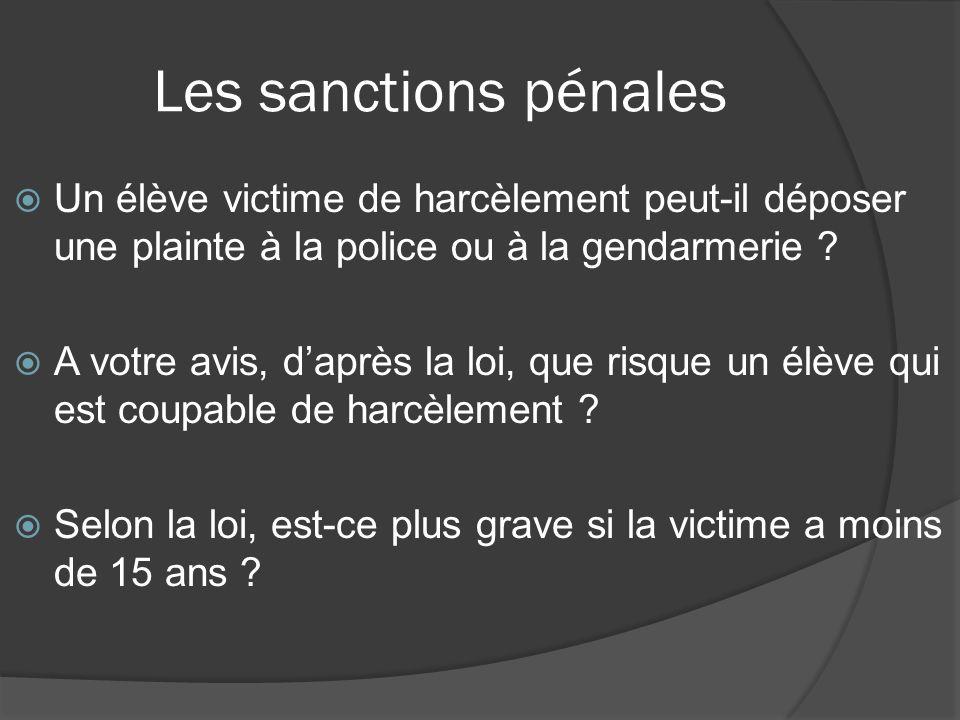 Les sanctions pénales Un élève victime de harcèlement peut-il déposer une plainte à la police ou à la gendarmerie ? A votre avis, daprès la loi, que r