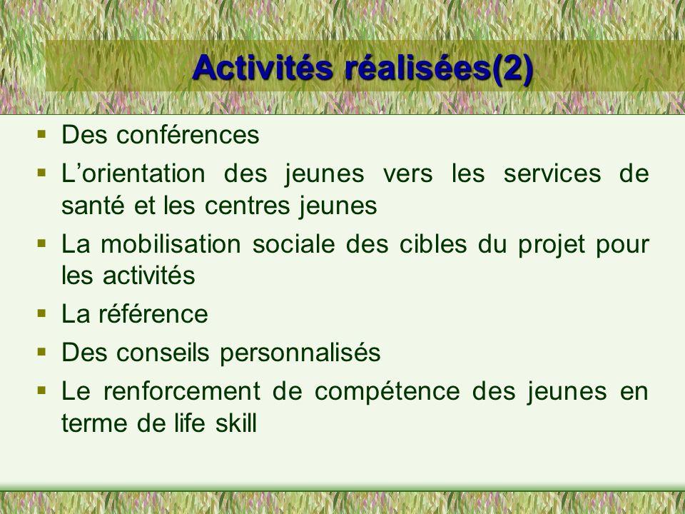 Activités réalisées(2) Des conférences Lorientation des jeunes vers les services de santé et les centres jeunes La mobilisation sociale des cibles du