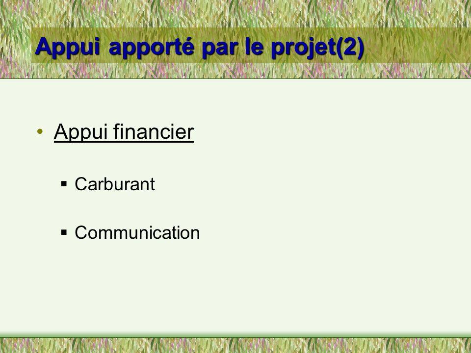 Appui apporté par le projet(2) Appui apporté par le projet(2) Appui financier Carburant Communication