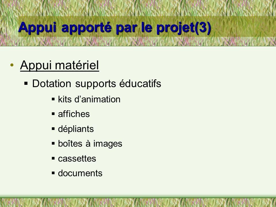Appui apporté par le projet(3) Appui apporté par le projet(3) Appui matériel Dotation supports éducatifs kits danimation affiches dépliants boîtes à i