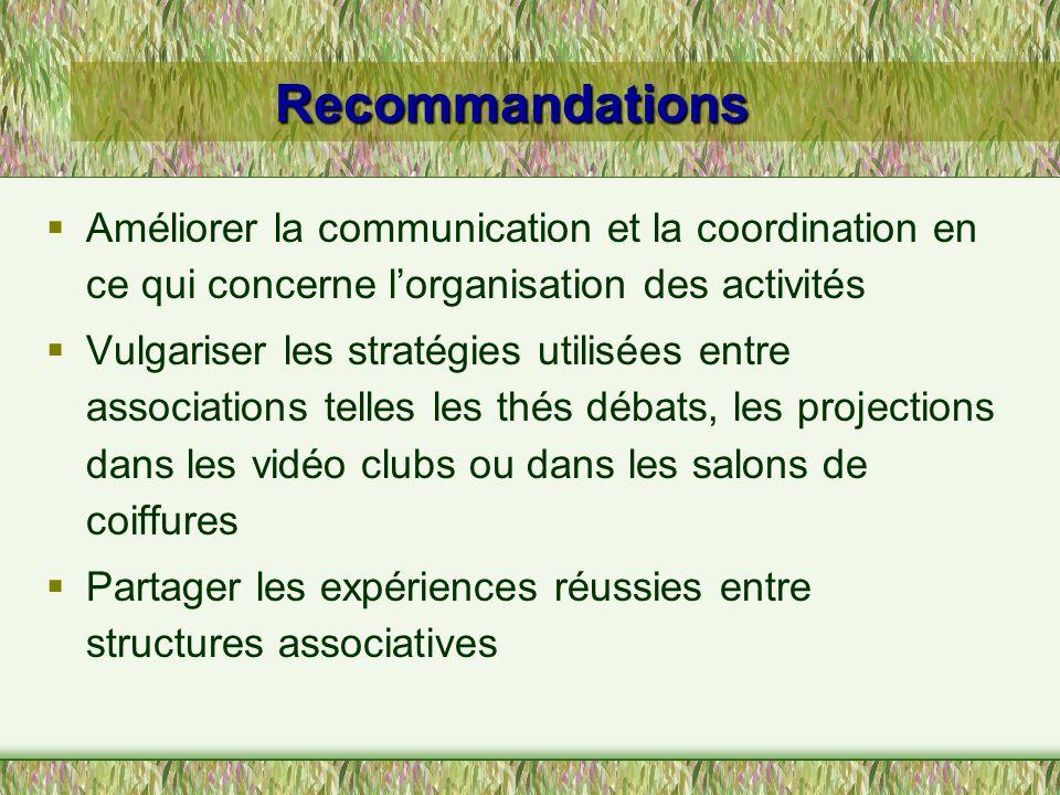 Recommandations Améliorer la communication et la coordination en ce qui concerne lorganisation des activités Vulgariser les stratégies utilisées entre