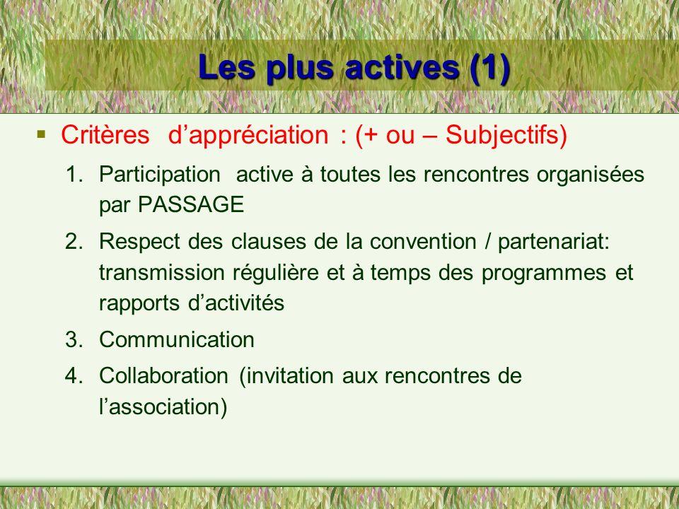 Les plus actives (1) Critères dappréciation : (+ ou – Subjectifs) 1. Participation active à toutes les rencontres organisées par PASSAGE 2. Respect de