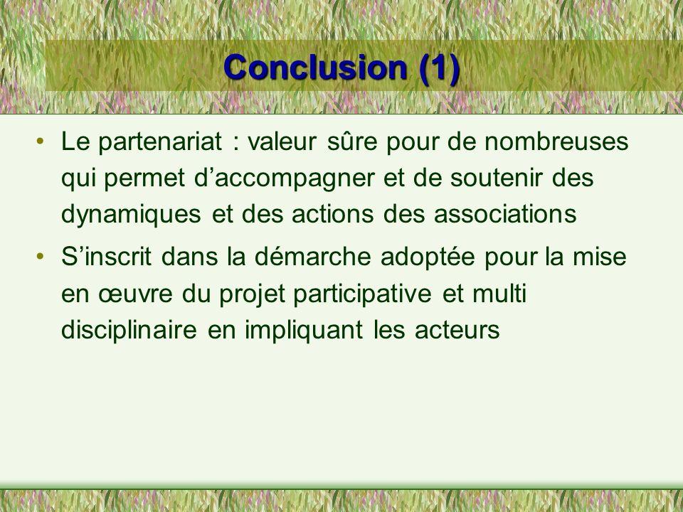 Conclusion (1) Le partenariat : valeur sûre pour de nombreuses qui permet daccompagner et de soutenir des dynamiques et des actions des associations S