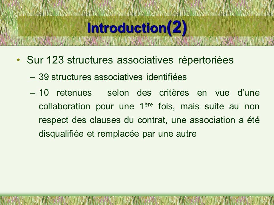 Introduction (2) Sur 123 structures associatives répertoriées –39 structures associatives identifiées –10 retenues selon des critères en vue dune coll