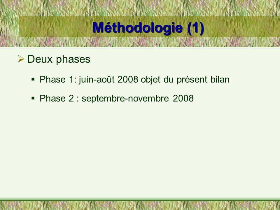 Méthodologie (1) Deux phases Phase 1: juin-août 2008 objet du présent bilan Phase 2 : septembre-novembre 2008