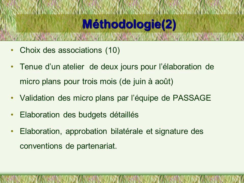 Méthodologie(2) Choix des associations (10) Tenue dun atelier de deux jours pour lélaboration de micro plans pour trois mois (de juin à août) Validati