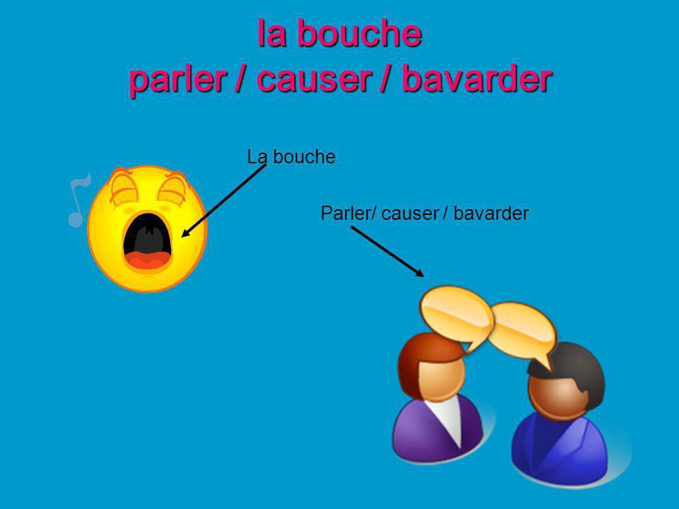 la bouche parler / causer / bavarder La bouche Parler/ causer / bavarder