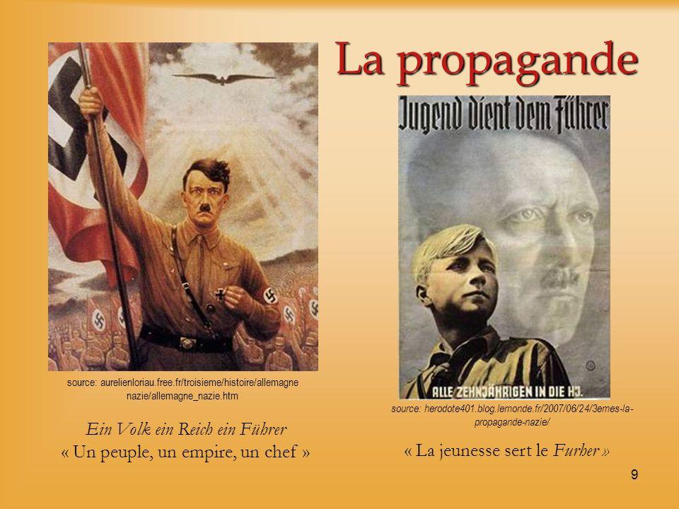9 La propagande Ein Volk ein Reich ein Führer « Un peuple, un empire, un chef » « La jeunesse sert le Furher » source: herodote401.blog.lemonde.fr/200