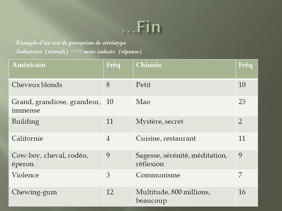 Exemple dun test de perception de stéréotype Inducteurs (stimuli) === mots induits (réponse) AméricainFréqChinoisFréq Cheveux blonds8Petit10 Grand, gr