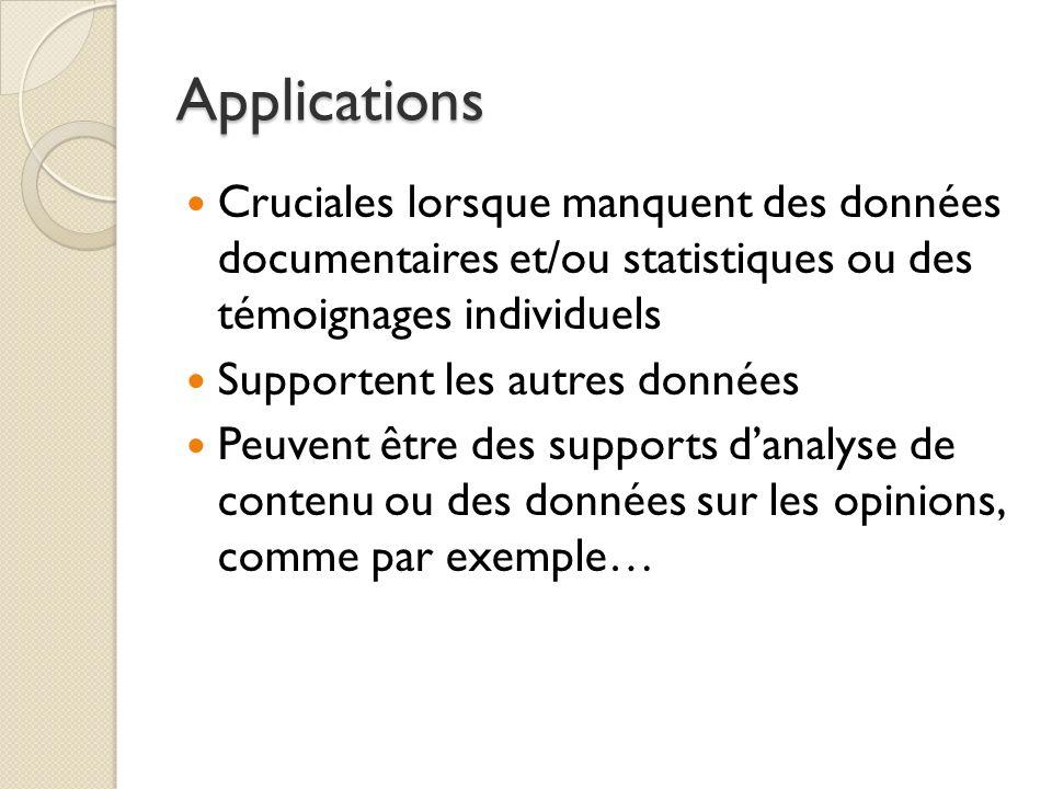 Applications Cruciales lorsque manquent des données documentaires et/ou statistiques ou des témoignages individuels Supportent les autres données Peuv
