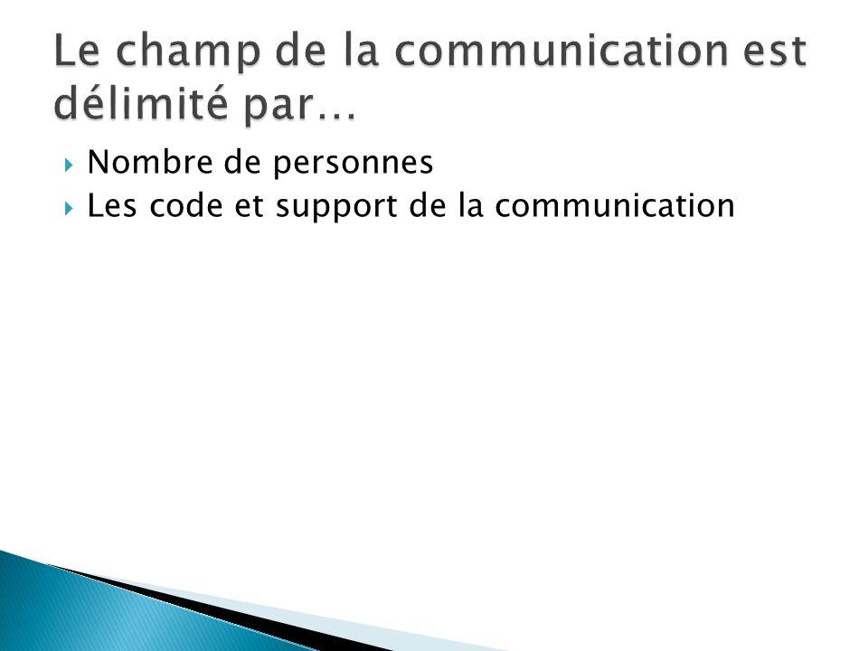 Nombre de personnes Les code et support de la communication