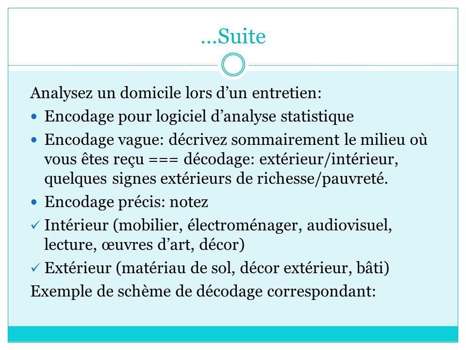 …Suite Analysez un domicile lors dun entretien: Encodage pour logiciel danalyse statistique Encodage vague: décrivez sommairement le milieu où vous êt