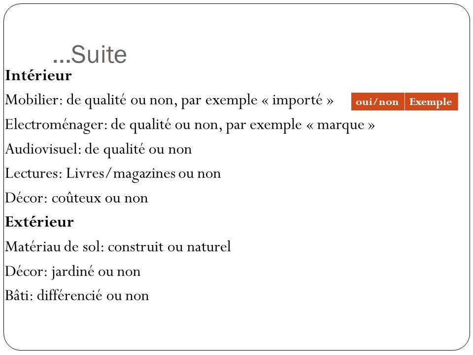…Suite Intérieur Mobilier: de qualité ou non, par exemple « importé » Electroménager: de qualité ou non, par exemple « marque » Audiovisuel: de qualit