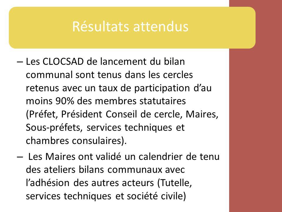 – Les CLOCSAD de lancement du bilan communal sont tenus dans les cercles retenus avec un taux de participation dau moins 90% des membres statutaires (Préfet, Président Conseil de cercle, Maires, Sous-préfets, services techniques et chambres consulaires).