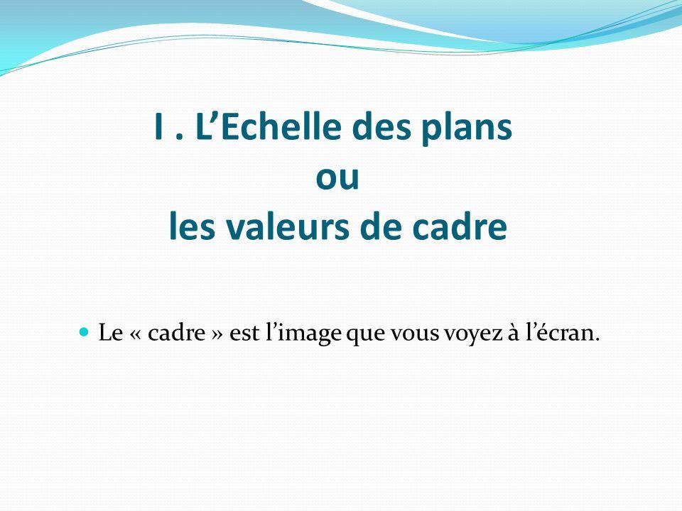 I. LEchelle des plans ou les valeurs de cadre Le « cadre » est limage que vous voyez à lécran.